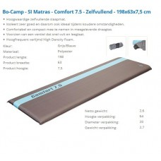 self inflatable mat 7,5 cm
